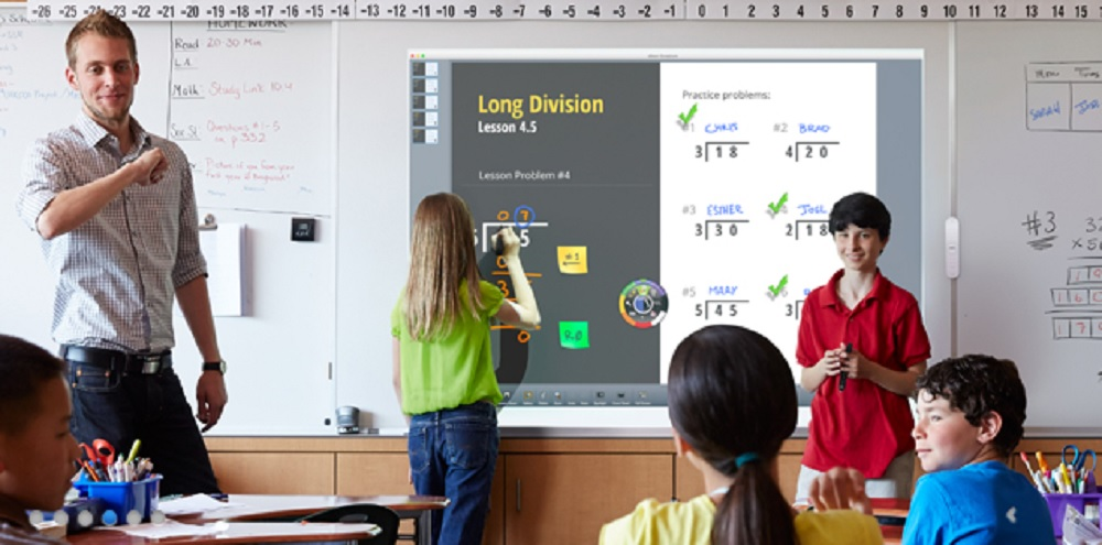 utilisation du tableau blanc interactif en classe primaire